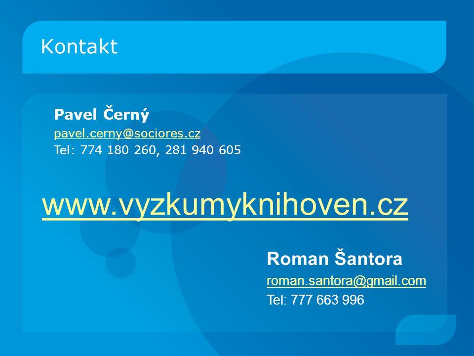Kontakt Pavel Černý pavel.cerny@sociores.cz Tel: 774 180 260, 281 940 605 www.vyzkumyknihoven.cz Roman Šantora roman.santora@gmail.com Tel: 777 663 996