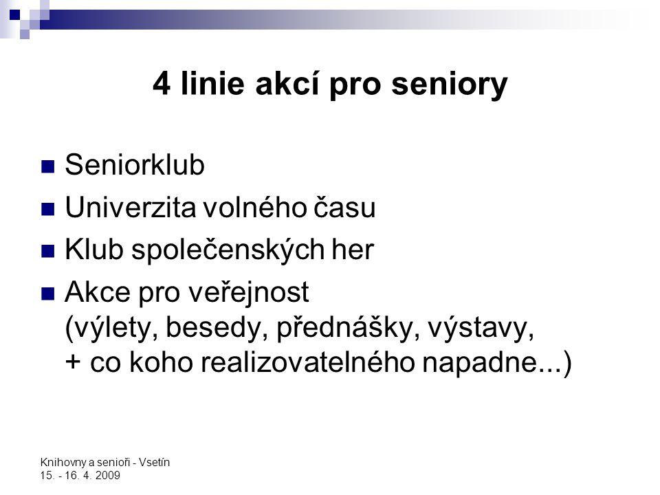 4 linie akcí pro seniory Seniorklub Univerzita volného času Klub společenských her Akce pro veřejnost (výlety, besedy, přednášky, výstavy, + co koho realizovatelného napadne...)