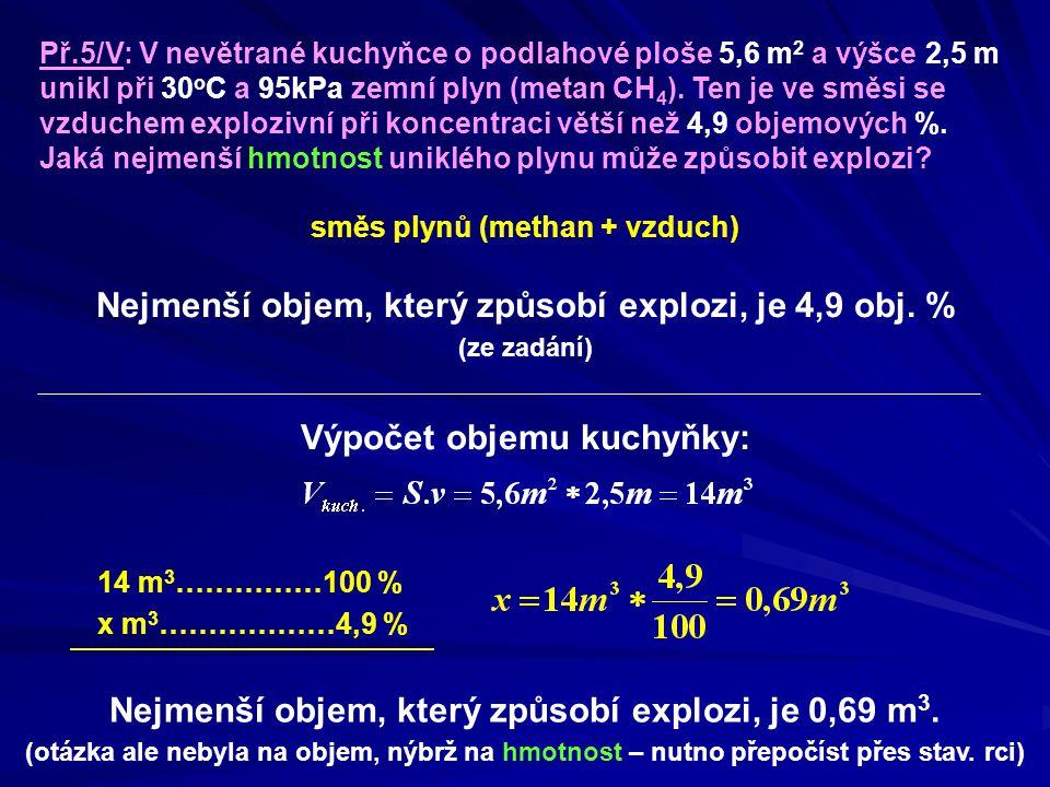 Př.5/V: V nevětrané kuchyňce o podlahové ploše 5,6 m 2 a výšce 2,5 m unikl při 30 o C a 95kPa zemní plyn (metan CH 4 ).