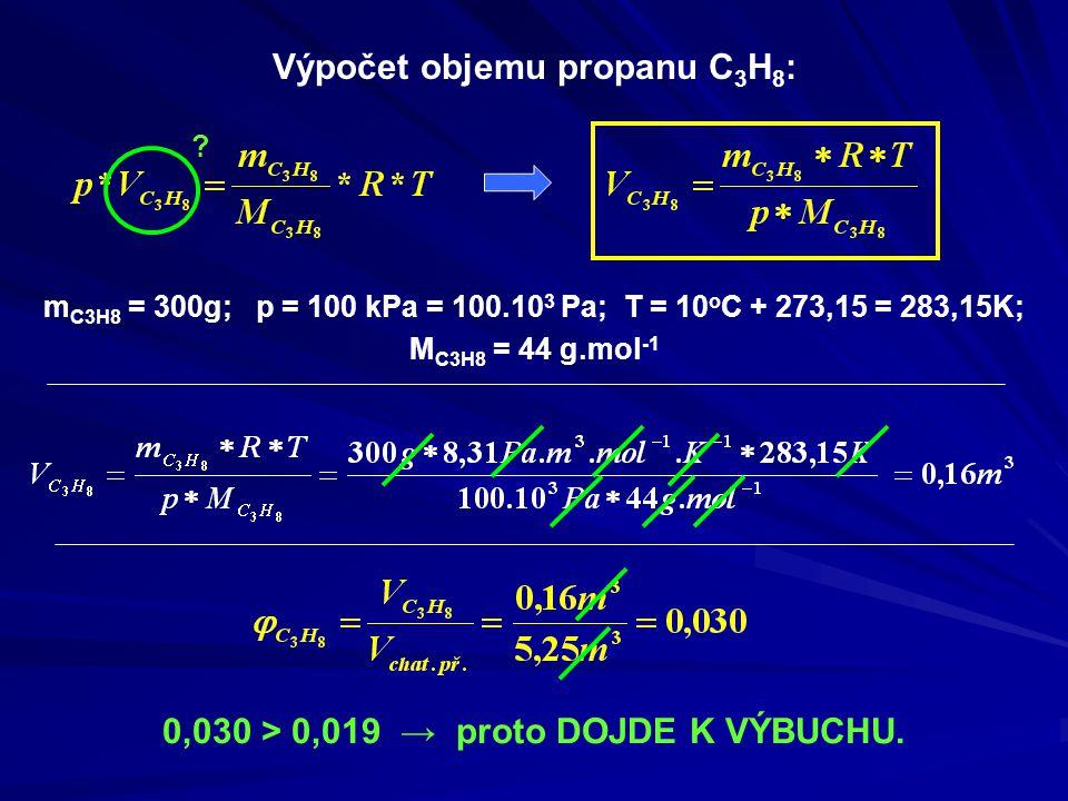 0,030 > 0,019 → proto DOJDE K VÝBUCHU.