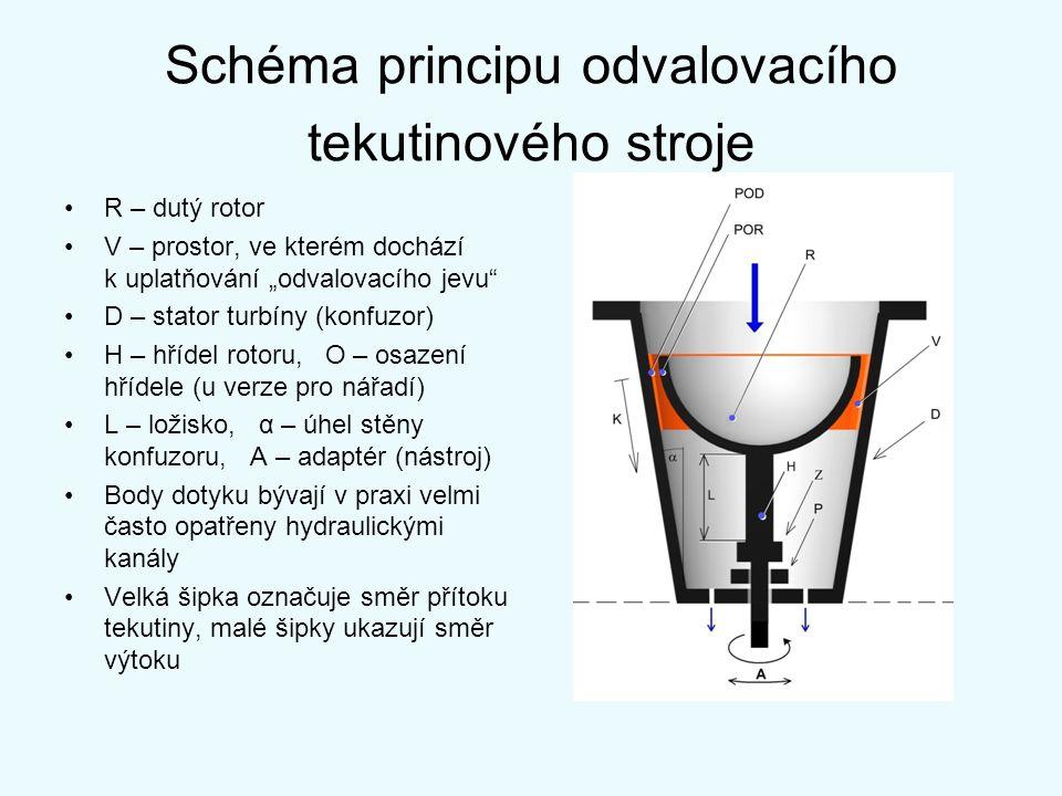 """Schéma principu odvalovacího tekutinového stroje R – dutý rotor V – prostor, ve kterém dochází k uplatňování """"odvalovacího jevu"""" D – stator turbíny (k"""