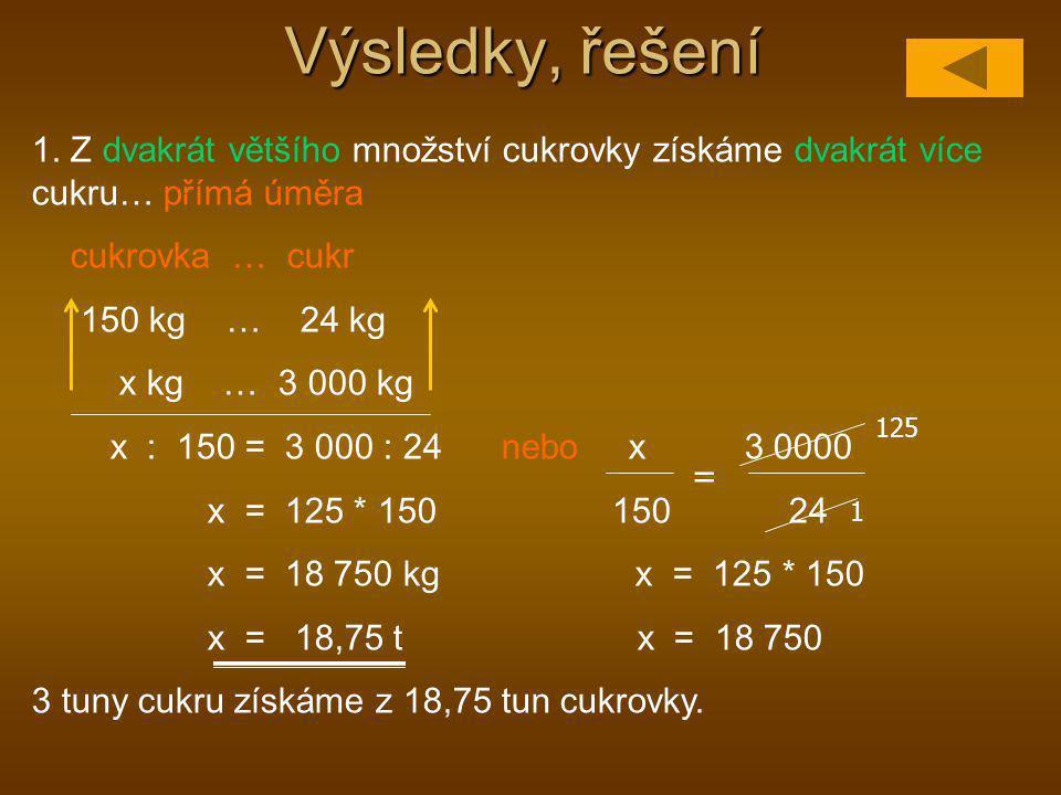 Výsledky, řešení 1. Z dvakrát většího množství cukrovky získáme dvakrát více cukru… přímá úměra cukrovka … cukr 150 kg … 24 kg x kg … 3 000 kg x : 150