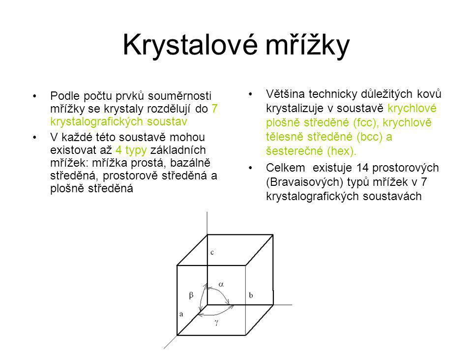 Krystalové mřížky Podle počtu prvků souměrnosti mřížky se krystaly rozdělují do 7 krystalografických soustav V každé této soustavě mohou existovat až