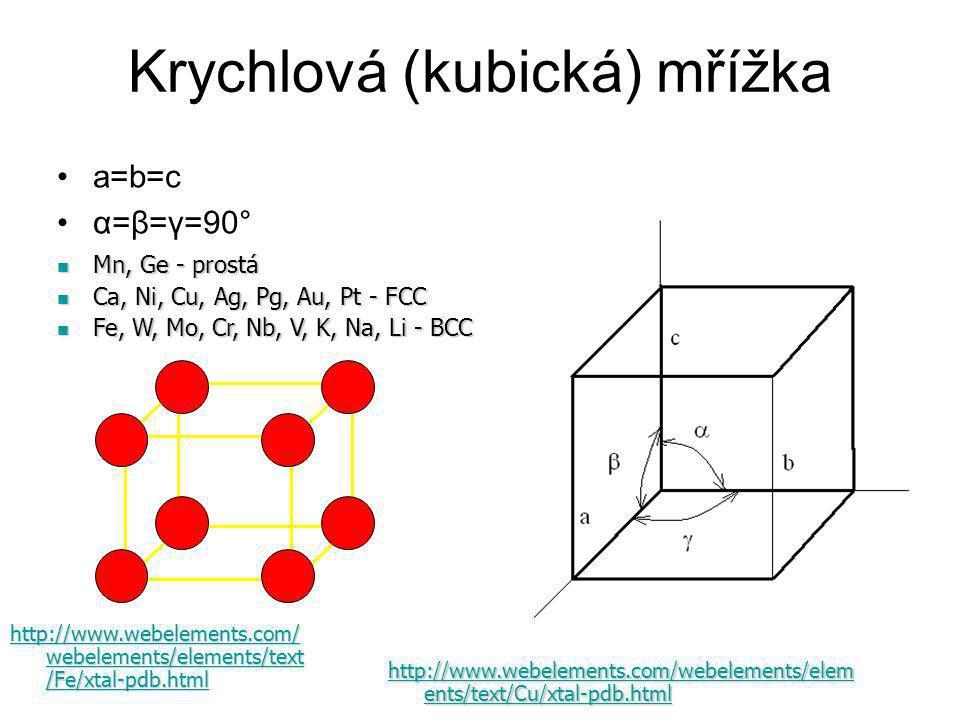 Krychlová (kubická) mřížka a=b=c α=β=γ=90° Mn, Ge - prostá Mn, Ge - prostá Ca, Ni, Cu, Ag, Pg, Au, Pt - FCC Ca, Ni, Cu, Ag, Pg, Au, Pt - FCC Fe, W, Mo