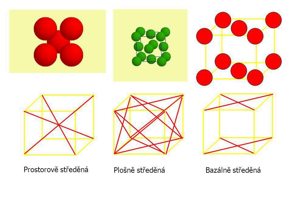 Typy krystalových mřížek Trojklonná (triklinická) – existuje jen prostá mřížka Jednoklonná (monoklinická) – existuje mřížka prostá a bazálně centrovaná Kosočtverečná (ortorombická) – existují všechny 4 typy mřížek (B, Ga) Čtverečná (tetragonální) – existuje prostá a prostorově centrovaná (Sn, In) Trigonální (romboedrická) – existuje pouze mřížka prostá (As, Sb, Bi) Šesterečná (hexagonální) – existuje jen mřížka bazálně centrovaná (Ti, Zr, Hf, Os, Co, Zn, Cd, C, Mg) Krychlová (kubická) – existuje mřížka prostá (Mn, Si, Ge), prostorově centrovaná (Li, Na, Cs, Cr, Fe, Nb, Mo, Ta, W) a plošně centrovaná (Ca, Ni, Cu, Al, Pd, Ag, Ir, Pt, Au, Pb)