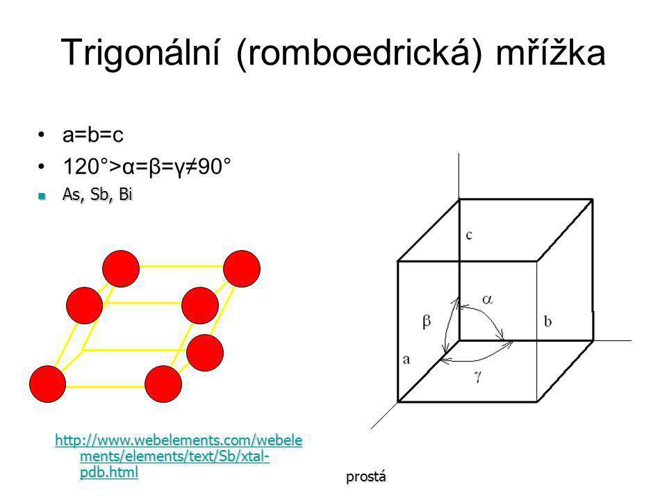Šesterečná (hexagonální) mřížka a=b≠c α=β=90° γ=120° Be, Mg, Ti, Co, Zn, C, Zr, Cd… http://www.webelements.com/webelem ents/elements/text/C/xtal-pdb.html http://www.webelements.com/webelem ents/elements/text/C/xtal-pdb.html http://www.webelements.com/webele ments/elements/text/Ti/xtal- pdb.html http://www.webelements.com/webele ments/elements/text/Ti/xtal- pdb.html http://www.webelements.com/webele ments/elements/text/Co/xtal- pdb.html http://www.webelements.com/webele ments/elements/text/Co/xtal- pdb.html Jen bazálně středěná