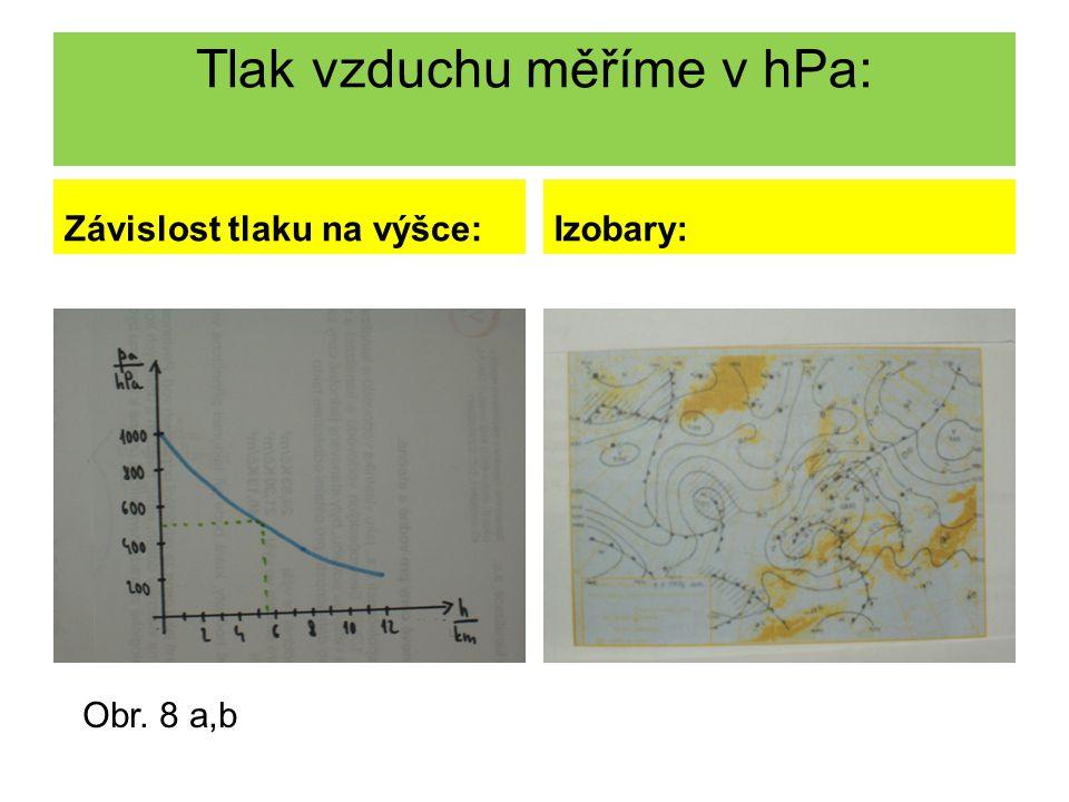 Tlak vzduchu měříme v hPa: Závislost tlaku na výšce:Izobary: Obr. 8 a,b