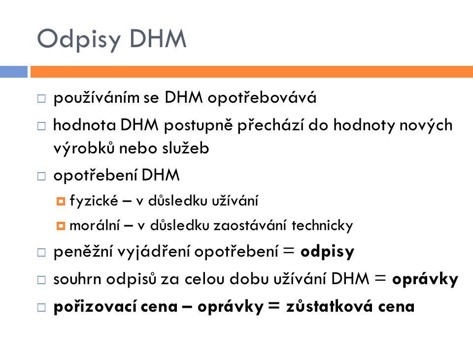 Odpisy DHM  používáním se DHM opotřebovává  hodnota DHM postupně přechází do hodnoty nových výrobků nebo služeb  opotřebení DHM  fyzické – v důsle