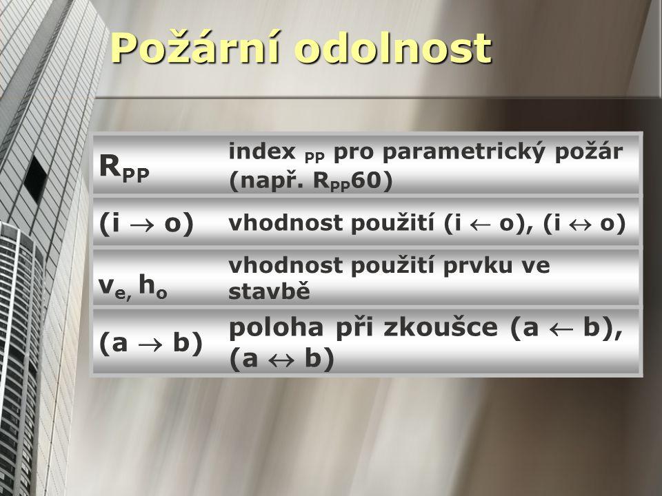 R PP index PP pro parametrický požár (např.
