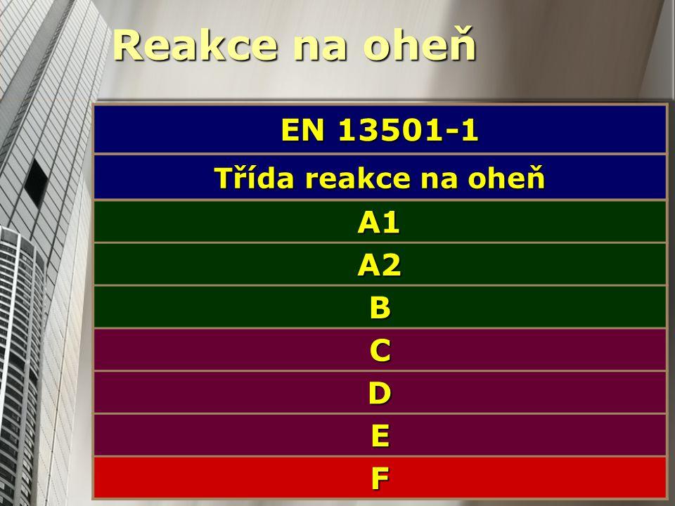 EN 13501-1 Třída reakce na oheň A1 A2 B C D E F Reakce na oheň