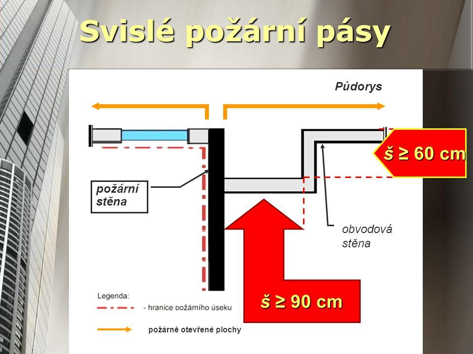požárně otevřené plochy Půdorys požární stěna obvodová stěna Svislé požární pásy š ≥ 90 cm š ≥ 60 cm