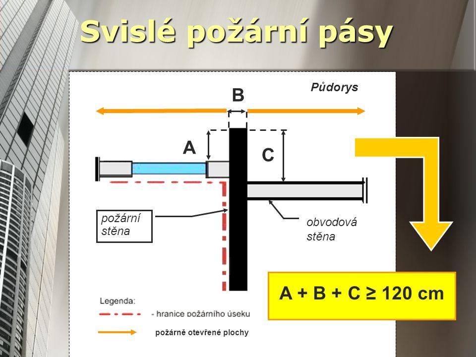 C A B požárně otevřené plochy požární stěna obvodová stěna Půdorys Svislé požární pásy A + B + C ≥ 120 cm