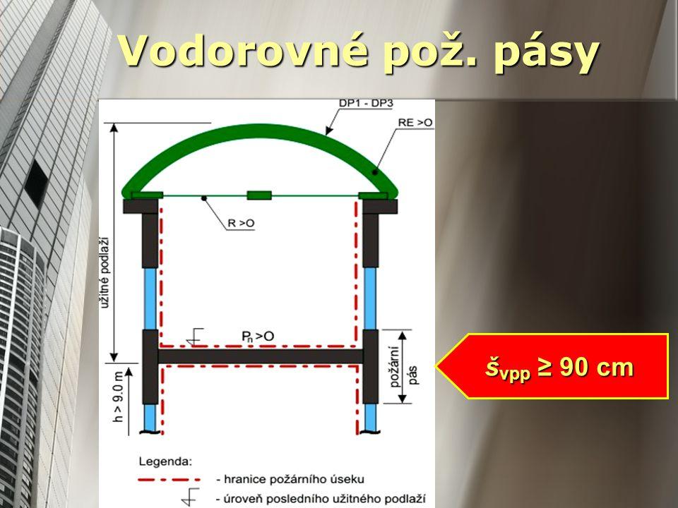 Vodorovné pož. pásy š vpp ≥ 90 cm
