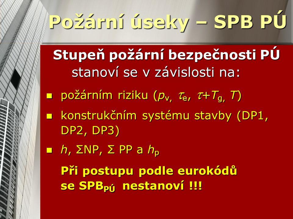 Stupeň požární bezpečnosti PÚ stanoví se v závislosti na: požárním riziku (p v,  e,  +T g, T) požárním riziku (p v,  e,  +T g, T) konstrukčním systému stavby (DP1, DP2, DP3) konstrukčním systému stavby (DP1, DP2, DP3) h, ΣNP, Σ PP a h p h, ΣNP, Σ PP a h p Při postupu podle eurokódů se SPB PÚ nestanoví !!.