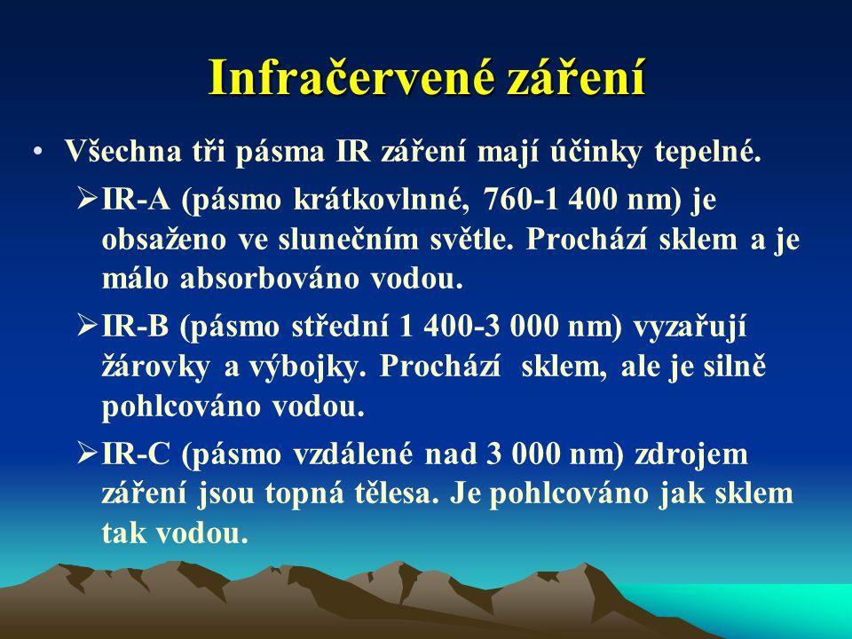 Infračervené záření Všechna tři pásma IR záření mají účinky tepelné.  IR-A (pásmo krátkovlnné, 760-1 400 nm) je obsaženo ve slunečním světle. Procház