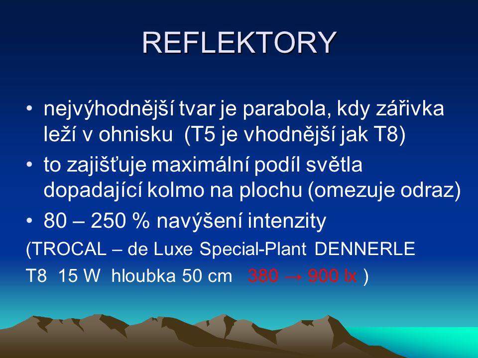 REFLEKTORY nejvýhodnější tvar je parabola, kdy zářivka leží v ohnisku (T5 je vhodnější jak T8) to zajišťuje maximální podíl světla dopadající kolmo na plochu (omezuje odraz) 80 – 250 % navýšení intenzity (TROCAL – de Luxe Special-Plant DENNERLE T8 15 W hloubka 50 cm 380 → 900 lx )