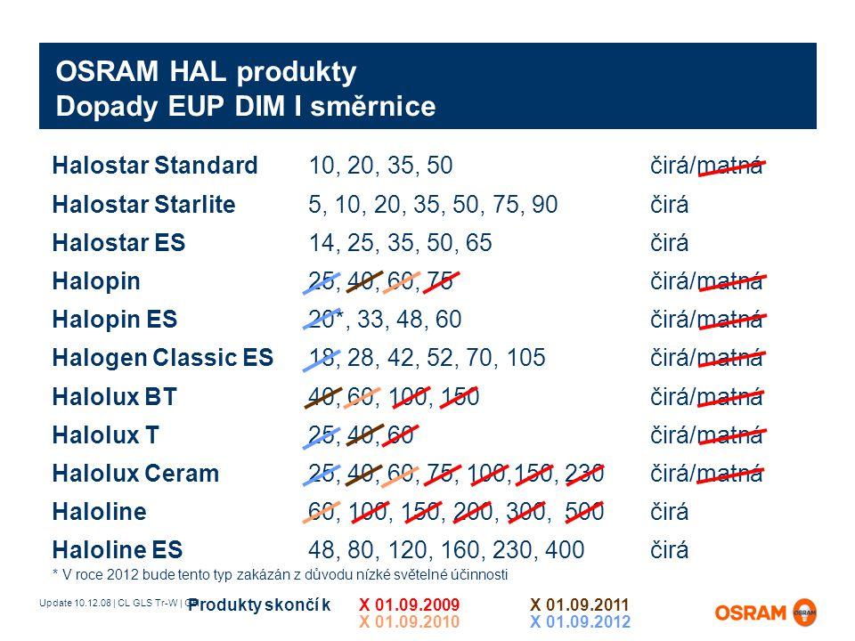 Update 10.12.08 | CL GLS Tr-W | GH Halostar Standard10, 20, 35, 50čirá/matná Halostar Starlite5, 10, 20, 35, 50, 75, 90čirá Halostar ES14, 25, 35, 50, 65čirá Halopin25, 40, 60, 75čirá/matná Halopin ES20*, 33, 48, 60čirá/matná Halogen Classic ES18, 28, 42, 52, 70, 105čirá/matná Halolux BT40, 60, 100, 150čirá/matná Halolux T25, 40, 60 čirá/matná Halolux Ceram25, 40, 60, 75, 100,150, 230čirá/matná Haloline60, 100, 150, 200, 300,500čirá Haloline ES48, 80, 120, 160, 230, 400čirá OSRAM HAL produkty Dopady EUP DIM I směrnice Produkty skončí k X 01.09.2009 X 01.09.2011 X 01.09.2010 X 01.09.2012 * V roce 2012 bude tento typ zakázán z důvodu nízké světelné účinnosti