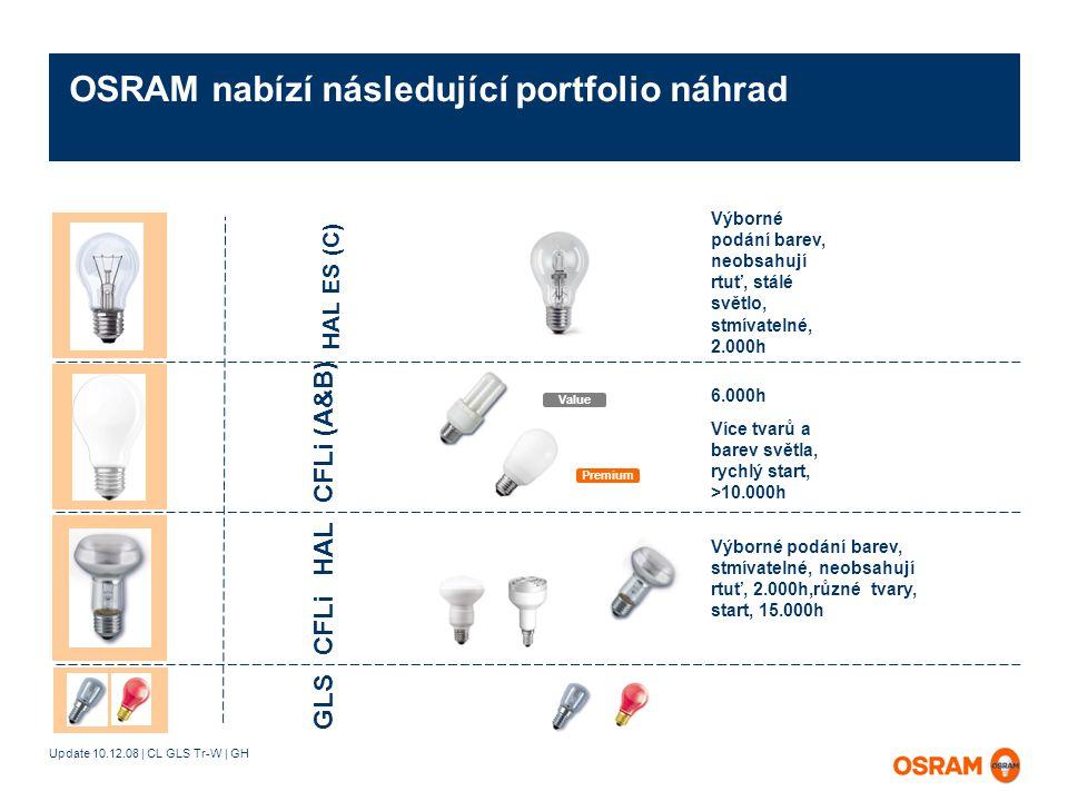 Update 10.12.08 | CL GLS Tr-W | GH OSRAM nabízí následující portfolio náhrad 6.000h HAL ES (C) CFLi (A&B) Více tvarů a barev světla, rychlý start, >10.000h Premium Value Výborné podání barev, neobsahují rtuť, stálé světlo, stmívatelné, 2.000h Výborné podání barev, stmívatelné, neobsahují rtuť, 2.000h,různé tvary, start, 15.000h CFLi HAL GLS