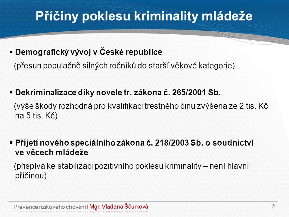 Přehled nejvíce spáchaných skutků v roce 2009 na území MS kraje a ČR z pohledu nezletilých % MSK