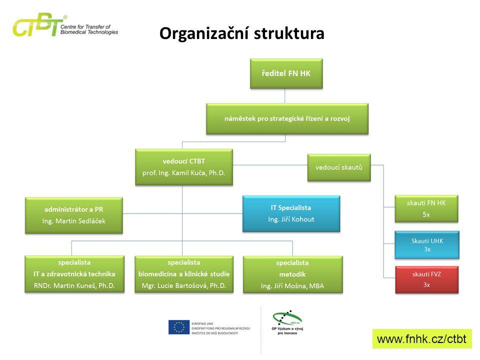 Organizační struktura www.fnhk.cz/ctbt