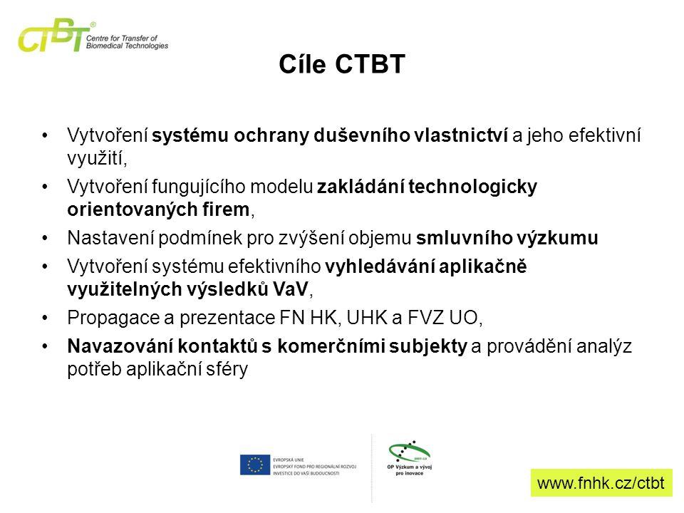 Cíle CTBT Vytvoření systému ochrany duševního vlastnictví a jeho efektivní využití, Vytvoření fungujícího modelu zakládání technologicky orientovaných firem, Nastavení podmínek pro zvýšení objemu smluvního výzkumu Vytvoření systému efektivního vyhledávání aplikačně využitelných výsledků VaV, Propagace a prezentace FN HK, UHK a FVZ UO, Navazování kontaktů s komerčními subjekty a provádění analýz potřeb aplikační sféry www.fnhk.cz/ctbt
