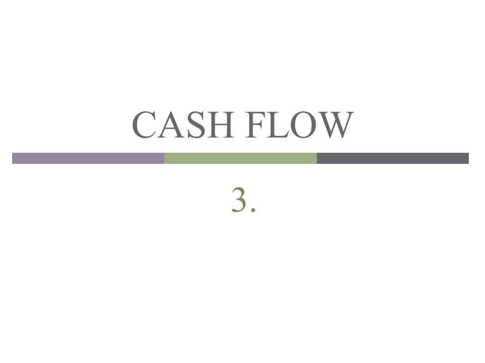 ZPŮSOB SESTAVENÍ CASH FLOW NEPŘÍMOU METODOU: +/- hospodářský výsledek (+ čistý zisk, - ztráta) + odpisy stálých aktiv +/- umořování opravné položky k nabytému majetku + náklady, které nevyvolaly pohyb peněžních prostředků (např.