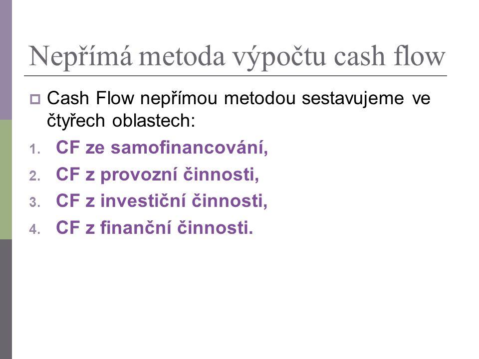 Nepřímá metoda výpočtu cash flow  Cash Flow nepřímou metodou sestavujeme ve čtyřech oblastech: 1.