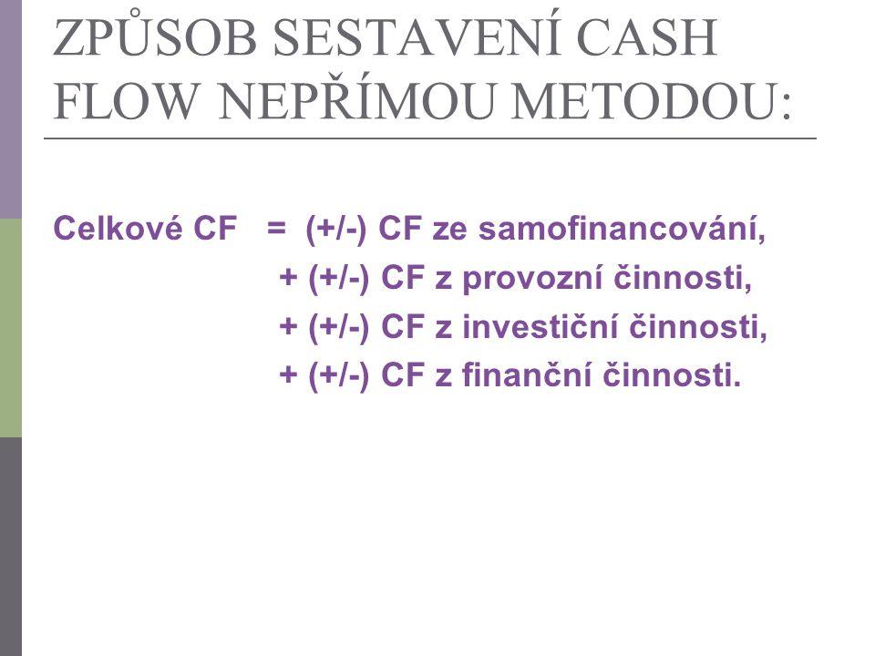 ZPŮSOB SESTAVENÍ CASH FLOW NEPŘÍMOU METODOU: Celkové CF = (+/-) CF ze samofinancování, + (+/-) CF z provozní činnosti, + (+/-) CF z investiční činnosti, + (+/-) CF z finanční činnosti.