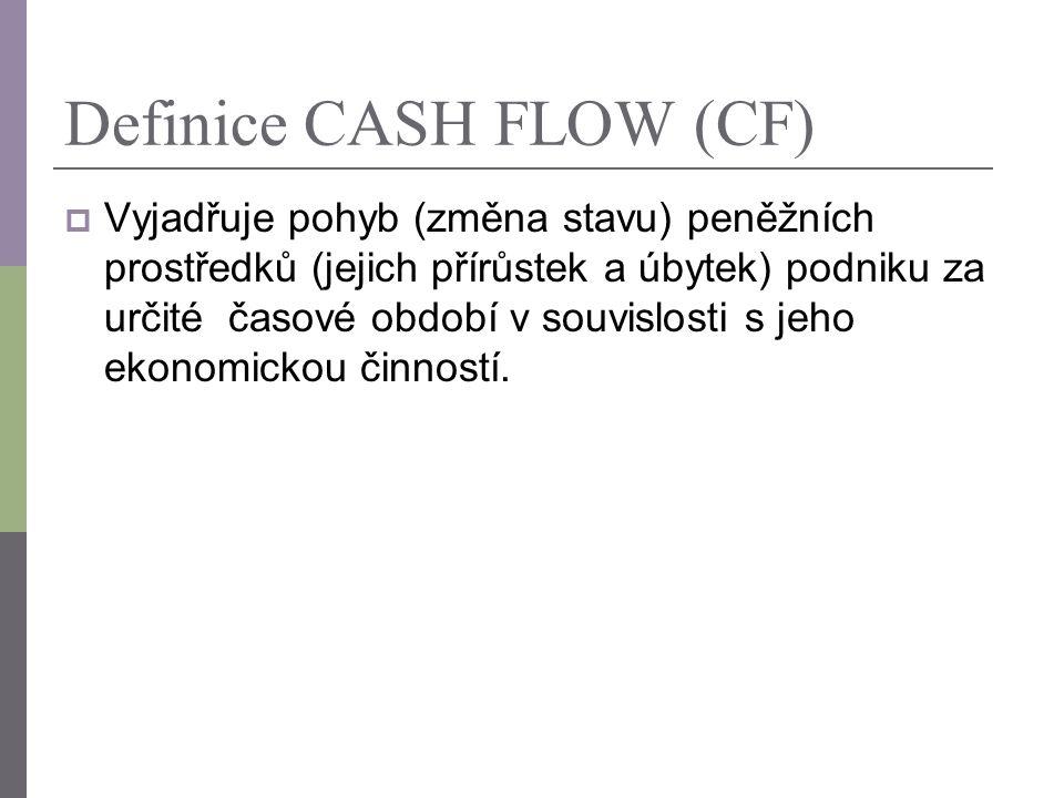 Proč je důležité sledovat cash flow (peněžní tok).