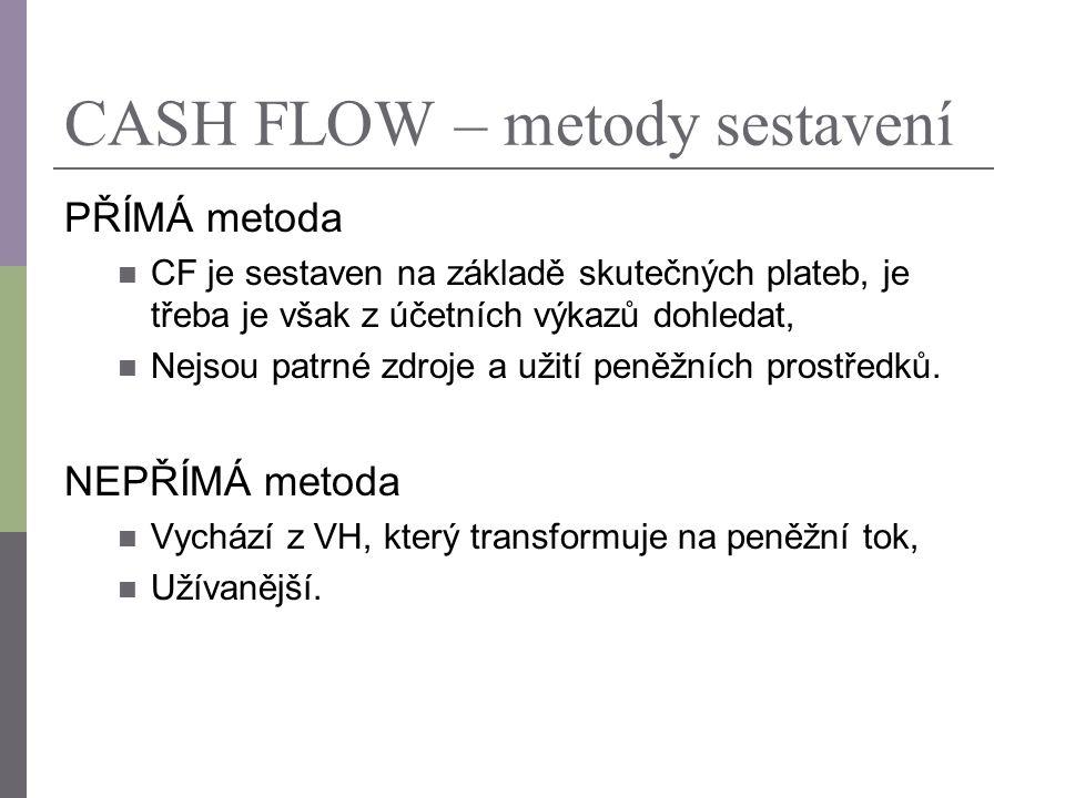 CASH FLOW – struktura výkazu  CF z provozní (běžné) činnosti (součástí je CF ze samofinancování) - Základní výdělečné činnosti podniku, - Záporné opakované výsledky značí vážné problémy,  CF z investiční činnosti (změny dlouhodobého majetku) - Transakce s dlouhodobým majetkem, - Úvěry, půjčky výpomoci, které nejsou součástí provozní činnosti.