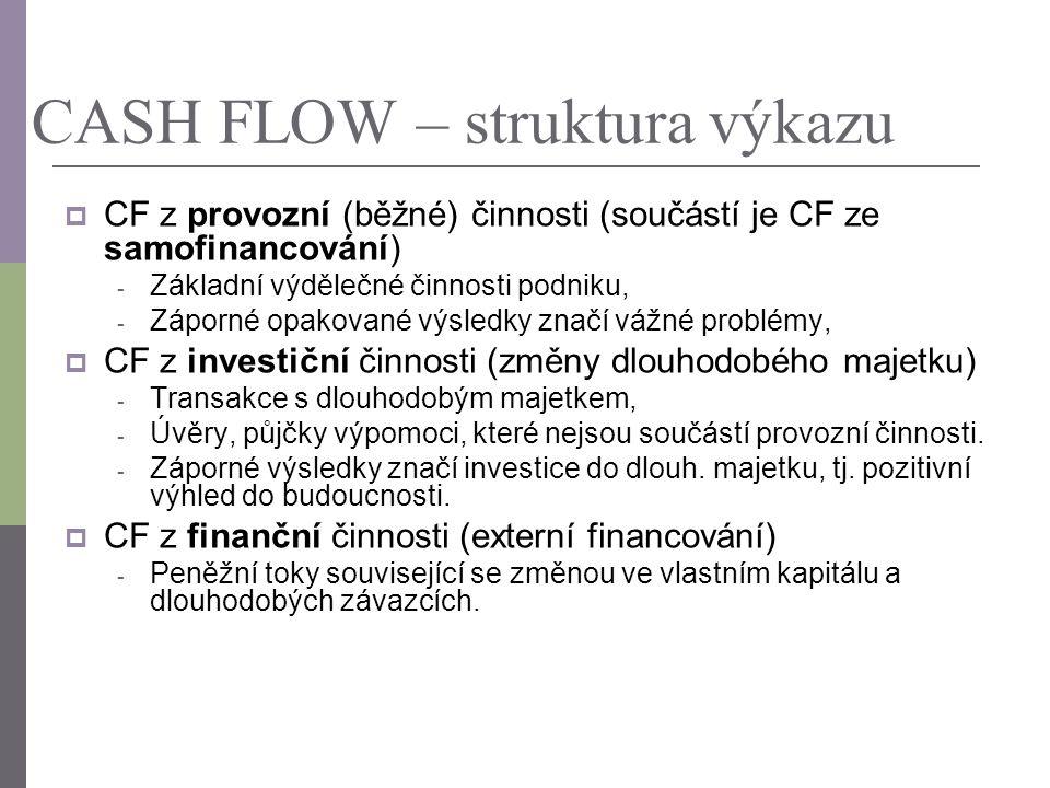 Zdroj: http://www.vachtova.cz/article/