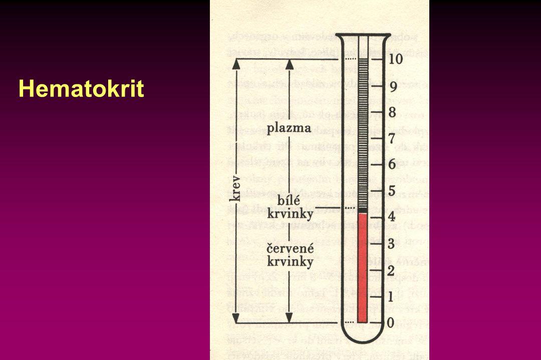 Hematokrit