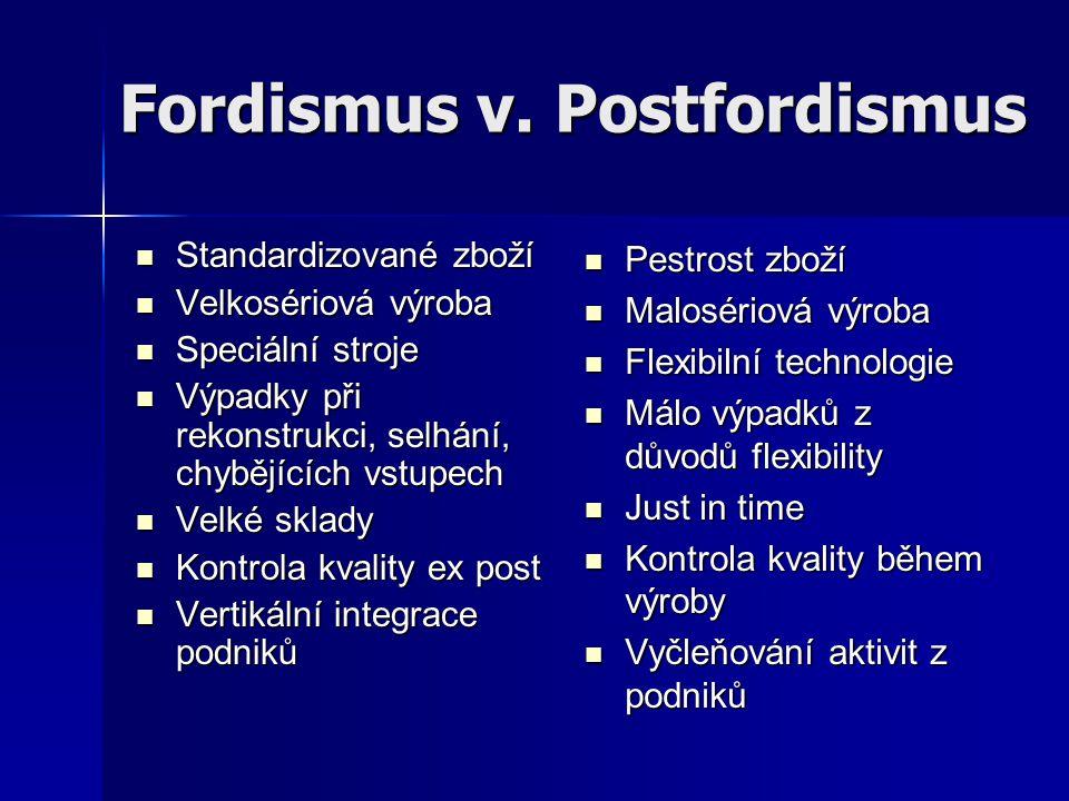 Fordismus v. Postfordismus Standardizované zboží Standardizované zboží Velkosériová výroba Velkosériová výroba Speciální stroje Speciální stroje Výpad