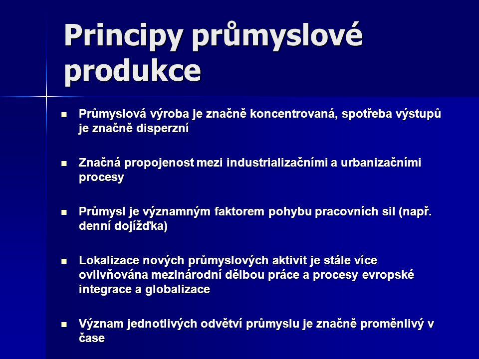 Principy průmyslové produkce Průmyslová výroba je značně koncentrovaná, spotřeba výstupů je značně disperzní Průmyslová výroba je značně koncentrovaná