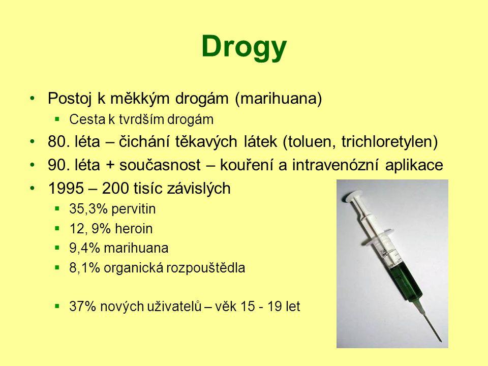Drogy Postoj k měkkým drogám (marihuana)  Cesta k tvrdším drogám 80. léta – čichání těkavých látek (toluen, trichloretylen) 90. léta + současnost – k