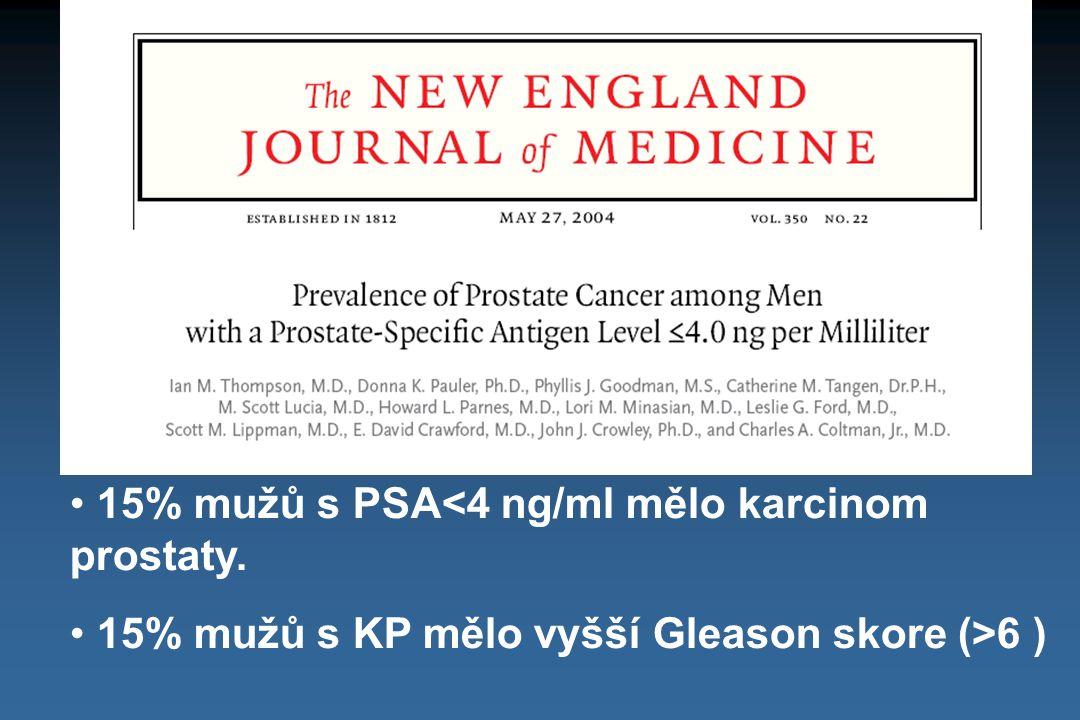 15% mužů s PSA<4 ng/ml mělo karcinom prostaty. 15% mužů s KP mělo vyšší Gleason skore (>6 )