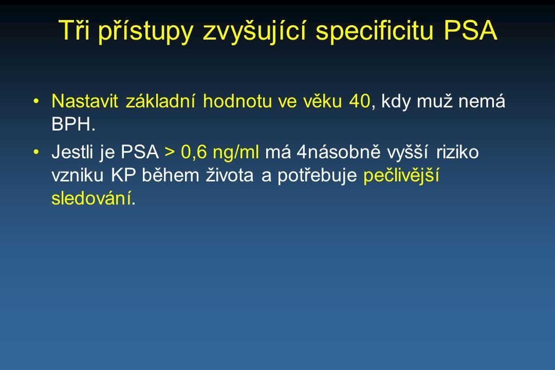 Tři přístupy zvyšující specificitu PSA Nastavit základní hodnotu ve věku 40, kdy muž nemá BPH. Jestli je PSA > 0,6 ng/ml má 4násobně vyšší riziko vzni