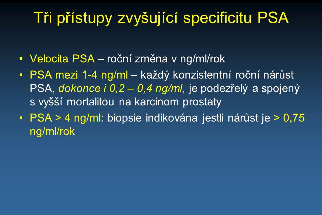 Tři přístupy zvyšující specificitu PSA Velocita PSA – roční změna v ng/ml/rok PSA mezi 1-4 ng/ml – každý konzistentní roční nárůst PSA, dokonce i 0,2