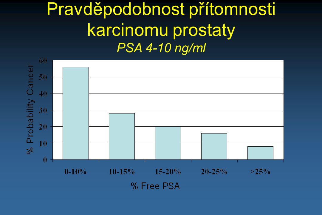 Pravděpodobnost přítomnosti karcinomu prostaty PSA 4-10 ng/ml