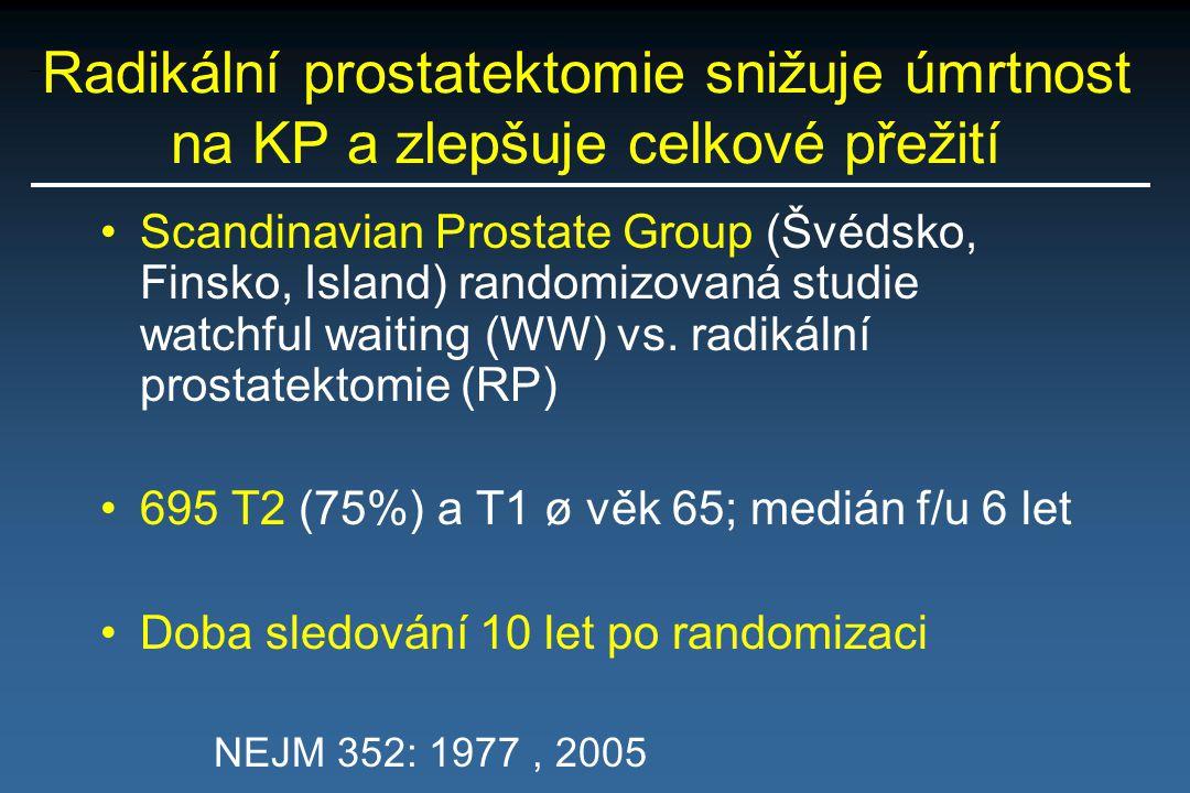 Radikální prostatektomie snižuje úmrtnost na KP a zlepšuje celkové přežití Scandinavian Prostate Group (Švédsko, Finsko, Island) randomizovaná studie