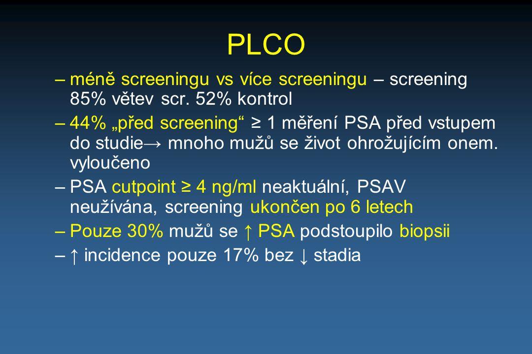 """PLCO –méně screeningu vs více screeningu – screening 85% větev scr. 52% kontrol –44% """"před screening"""" ≥ 1 měření PSA před vstupem do studie→ mnoho muž"""