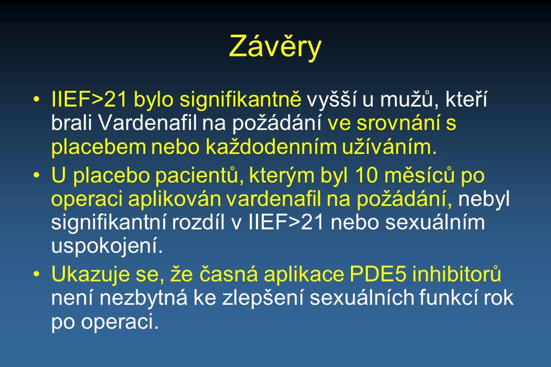 Závěry IIEF>21 bylo signifikantně vyšší u mužů, kteří brali Vardenafil na požádání ve srovnání s placebem nebo každodenním užíváním. U placebo pacient