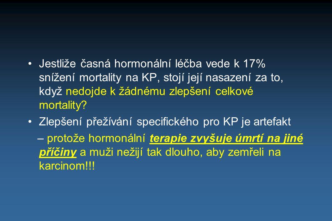 Jestliže časná hormonální léčba vede k 17% snížení mortality na KP, stojí její nasazení za to, když nedojde k žádnému zlepšení celkové mortality? Zlep