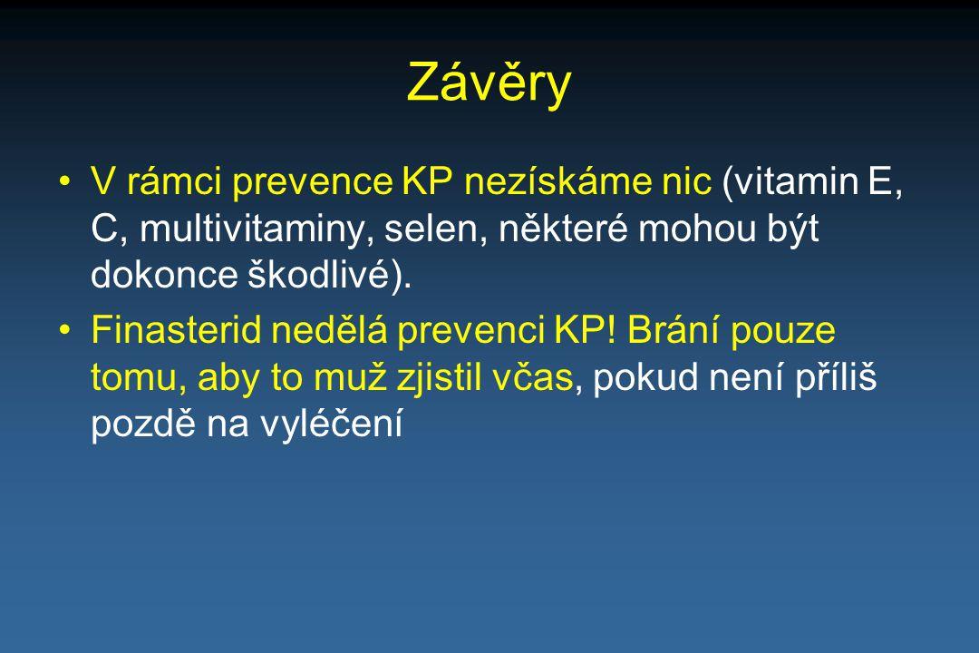 Závěry V rámci prevence KP nezískáme nic (vitamin E, C, multivitaminy, selen, některé mohou být dokonce škodlivé). Finasterid nedělá prevenci KP! Brán