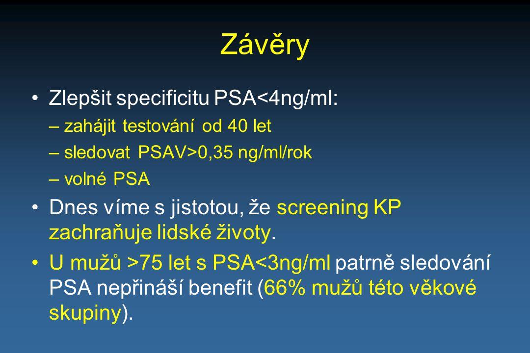 Závěry Zlepšit specificitu PSA<4ng/ml: – zahájit testování od 40 let – sledovat PSAV>0,35 ng/ml/rok – volné PSA Dnes víme s jistotou, že screening KP