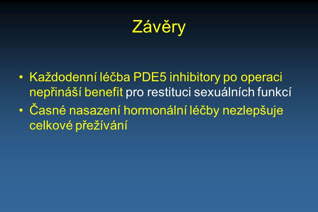 Závěry Každodenní léčba PDE5 inhibitory po operaci nepřináší benefit pro restituci sexuálních funkcí Časné nasazení hormonální léčby nezlepšuje celkov