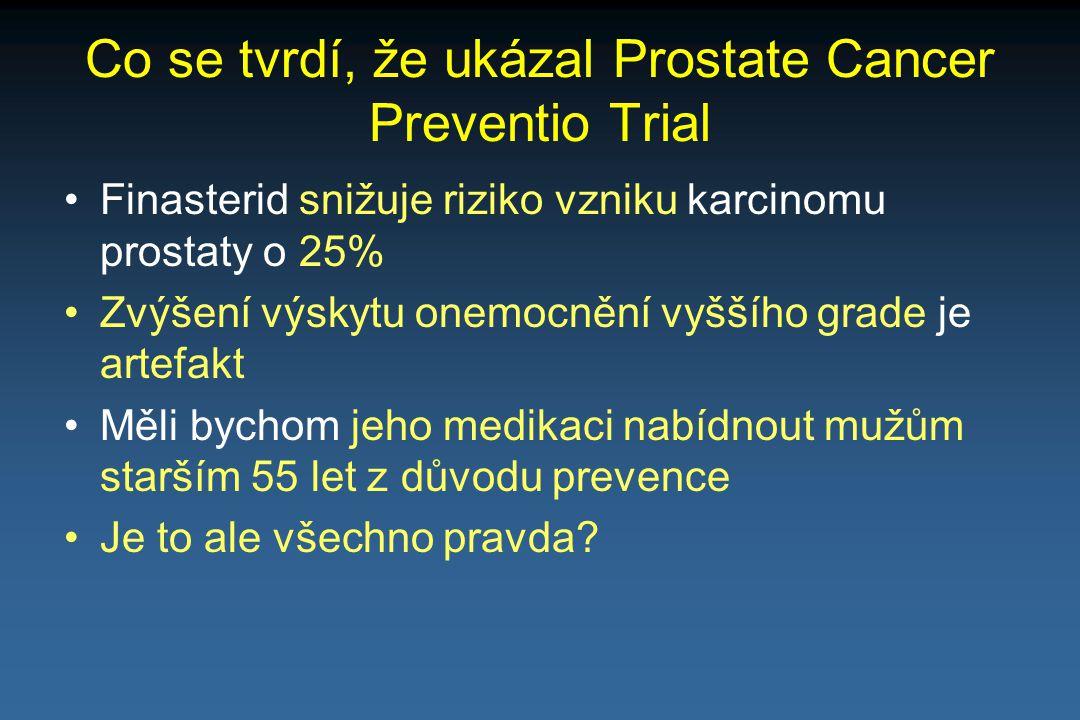 Co se tvrdí, že ukázal Prostate Cancer Preventio Trial Finasterid snižuje riziko vzniku karcinomu prostaty o 25% Zvýšení výskytu onemocnění vyššího gr