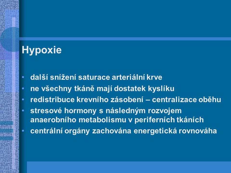 Hypoxie další snížení saturace arteriální krve ne všechny tkáně mají dostatek kyslíku redistribuce krevního zásobení – centralizace oběhu stresové hormony s následným rozvojem anaerobního metabolismu v periferních tkáních centrální orgány zachována energetická rovnováha