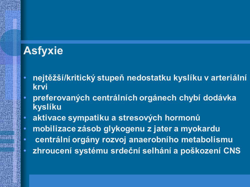 Asfyxie nejtěžší/kritický stupeň nedostatku kyslíku v arteriální krvi preferovaných centrálních orgánech chybí dodávka kyslíku aktivace sympatiku a stresových hormonů mobilizace zásob glykogenu z jater a myokardu centrální orgány rozvoj anaerobního metabolismu zhroucení systému srdeční selhání a poškození CNS