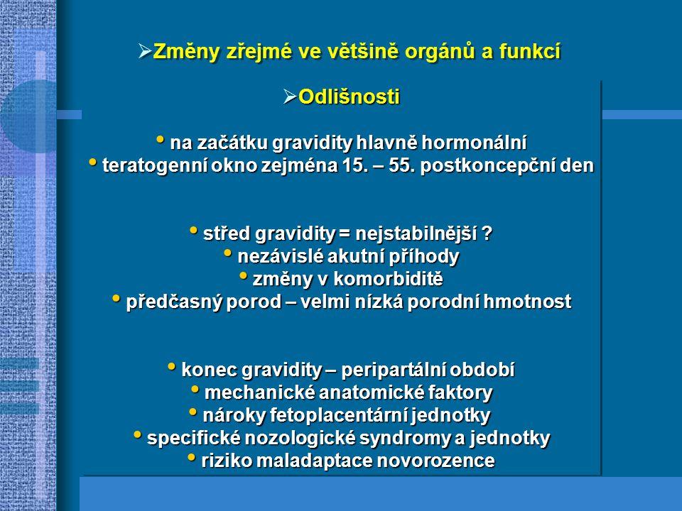  Odlišnosti na začátku gravidity hlavně hormonální na začátku gravidity hlavně hormonální teratogenní okno zejména 15.